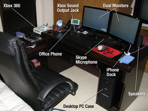 A labeled diagram of my new workstation and gaming setup