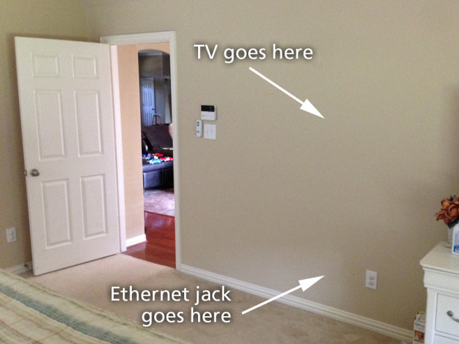 TV placement diagram